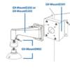 GV-MountD902